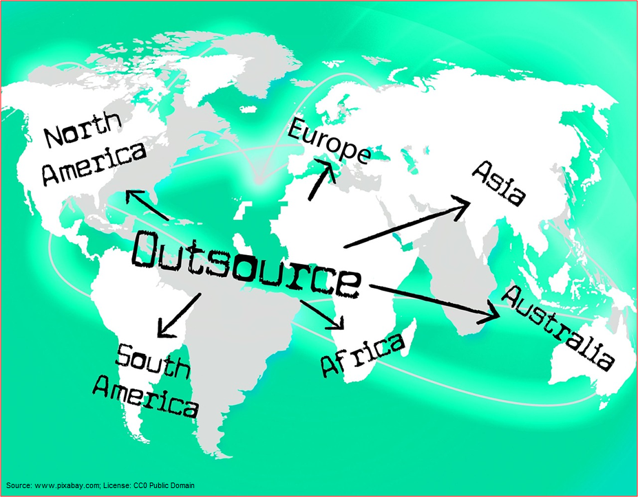 Benefits of Software Services Outsourcing